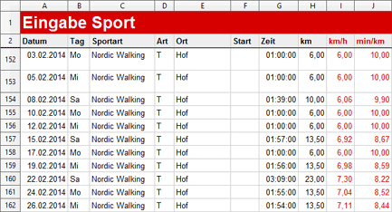 Auszug aus dem Nordic-Walking-Trainingstagebuch Februar 2014