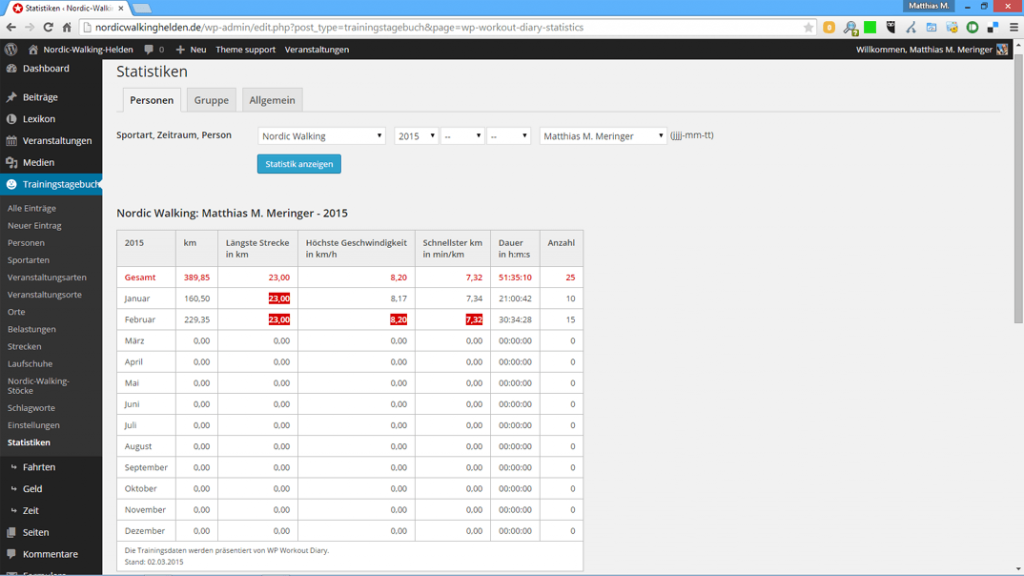 Trainingstagebuch für WordPress: Die umfangreiche Statistik für die Anwender