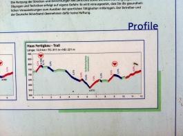 Nordic-Walking-Halbmarathon rund um den Döbraberg 2015: Höhenprofil