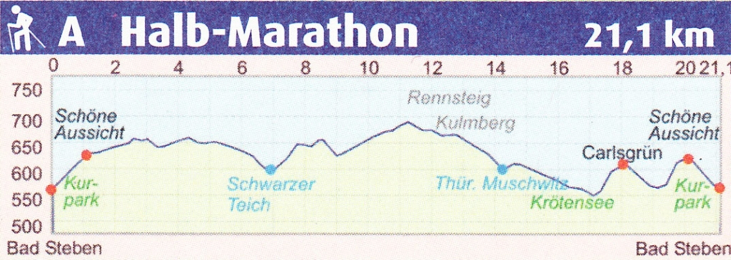 Nordic-Walking-Tag Bad Steben 2015 Streckenprofil Halbmarathon